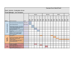 Gantt Chart For Dinner Party Download Grantt Chart Project Style 755 Template For Free At