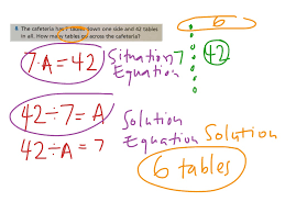writing situation and solution equations math elementary math math 4th grade multiplication showme
