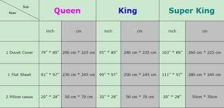 King Size Mattress Dimensions Cm | Best Quality Mattress Design Ideas & Bed Linen Outstanding Super King Size Duvet Dimensions Emperor Adamdwight.com