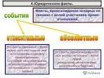 Юридические факты не связанные с волей участников правоотношения в