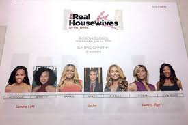 Big Brother Seating Chart Big Brother Global The Real Housewives Of Potomac Reunion
