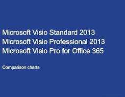 Sql 2012 Version Comparison Chart Microsoft Viso 2013 Feature Comparison Chart