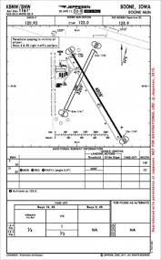 Nice Airport Charts You Landed Now What Ifr Magazine Article