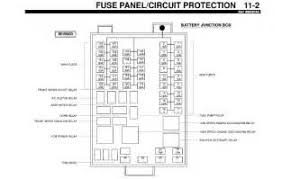 similiar 03 windstar fuse box layout keywords diagrams and manual ebooks 2001 ford windstar fuse panel diagram