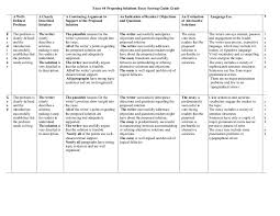 proposing solutions rubric