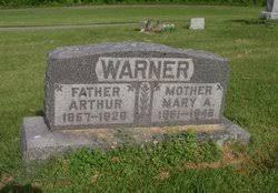 Charles Arthur Warner (1857-1926) - Find A Grave Memorial