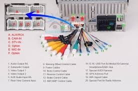 xtrons wiring diagram xtrons image wiring diagram 7 034 head unit gps navigation android 5 1 1 audi a4 s4 rs4 b9 on