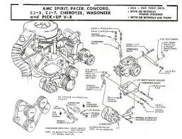 jeep cj dash wiring diagram wiring diagram 1984 jeep cj7 ignition wiring diagram image about