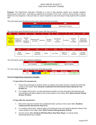 Using The Data Driven Instruction Template