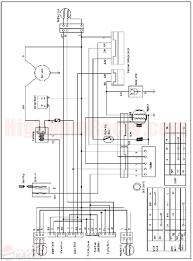 sunl wiring diagram wiring diagram options sunl atv wiring diagram wiring diagrams sunl 50cc atv wiring diagram sunl atv wiring diagram wiring