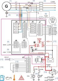 generac wiring schematic wiring diagram used wiring diagram generac generator unique generac wiring field wiring generac wiring schematic