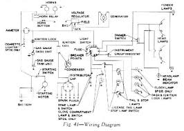 1940 farmall a wiring diagram motorcycle schematic images of 1940 farmall a wiring diagram farmall a wiring diagram wiring diagrams for car