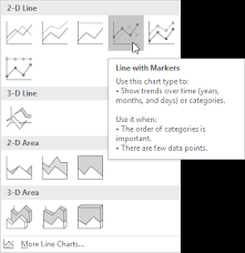Excel Spreadsheet Charts Tutorial Charts In Excel Easy Excel Tutorial