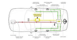 line output converter wiring diagram dolgular com scosche line output converter wiring diagram how install line output converter diagram excellent shape system