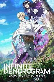 Phim Infinite Dendrogram - http:/anime.zingfansub.ws