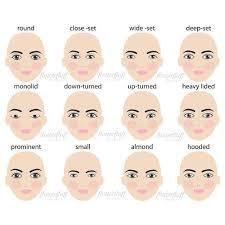 eye makeup for diffe eye shapes diffe eye shapes for proper makeup application makeuptutorials
