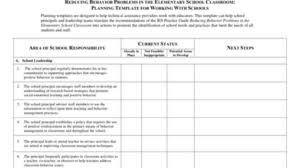 behavior intervention plan template behavior modification plan sample behavior contracts and checklists