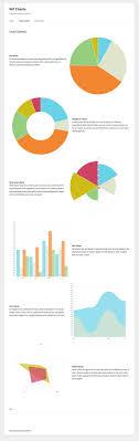 5 Popular Visualization Data Plugins For Wordpress You