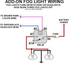 led headlight wiring diagram wiring diagram Oldsmobile Radio Wiring Diagram at Basic Oldsmobile Wiring Diagram