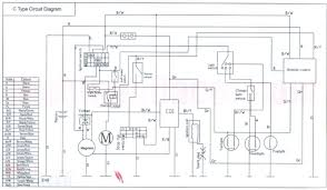 baja 90 wiring harness wiring diagram mega baja 90 atv wiring diagram wiring diagram baja 90 wiring harness