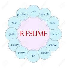 resume diagram medical administrative job description medical administrative eps zp financial analyst visual resume visual ly