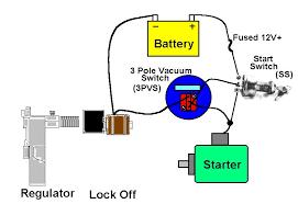 beam propane conversion wiring diagram wiring diagram libraries beam propane conversion wiring diagram