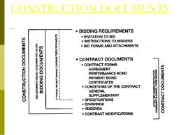 Building Contract Agreement Sample Best Of Labor Contract Templates ...