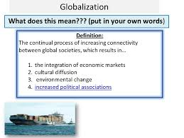 Settlement Patterns Definition Amazing U488 LG488 Globalization LG Describe How Globalization Affects