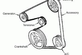 2005 lincoln ls v8 serpentine belt diagram wiring diagram for 3 8 liter ford engine diagram as well 2000 lincoln ls pulley diagram also lincoln wiring