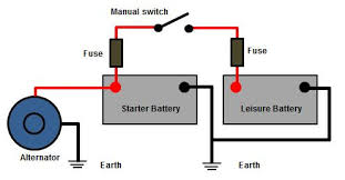 split charging guide caravans campervans motorhomes boats to the leisure battery and then disconnect them once the engine is turned off to isolate them and ensure the starter battery can t become flattened