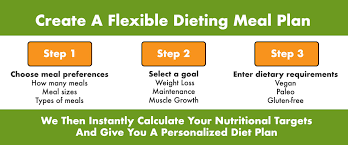 personal diet planner flexible dieting meal planner my diet meal plan