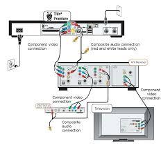 surround sound wire installing surround sound wiring surround sound surround