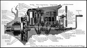 henry ford assembly line diagram.  Assembly Model T Engine With Parts Labeled Fordu0027s Assembly Line  For Henry Ford Diagram O