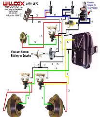 68 corvette vacuum diagram not lossing wiring diagram • vacuum wipers diagram wiring diagram explained rh 8 11 corruptionincoal org 1968 corvette wiper vacuum diagram