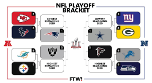 Nfl Playoff Bracket 2018 Chart A Visual Guide To The Current Nfl Playoff Picture For The Win