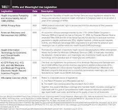 Scoring Model for Persuasion  Persuasive Essay   Prentice Hall     Image credit  usmleweb com