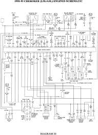 repair guides wiring diagrams see figures 1 through 50 29 1991 1993 cherokee 2 4l 4 0l engines schematic