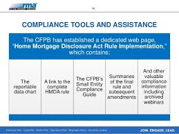 Meeting The Challenge Of Hmda Compliance
