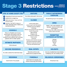 Victoria moved to covidsafe summer restrictions from 11:59pm on sunday 6 december 2020. Stage 3 Covid 19 Restrictions In Force For Regional Victoria From Tonight Senator The Hon Sarah Henderson