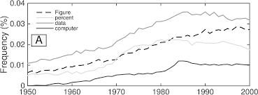 Data Sciences Sociales Sur Les Donn Es Num Riques Et Leurs