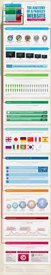 62 best images about Infographic on Pinterest Social networks.