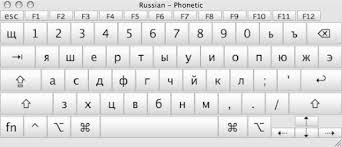 Old russian alphabet contained several greek letters that were eliminated during. Battle Around Russian Phonetic Keyboard In Windows 10 By Nikolay Yurin Medium