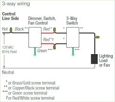 magnificent led dimmer switch wiring diagram image collection lutron magnificent led dimmer switch wiring diagram image collection lutron maestro motion sensor at 3 way