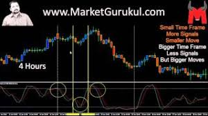 Marketgurukul Chart Www Marketgurukul Com Videos 9tube Tv