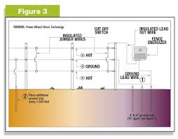 creating and testing your electric fence ground system valley figure 3 wiring diagram for a ground creturn system