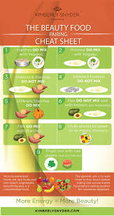 Food Combining Chart For Complete And Efficient Digestion The Beauty Food Pairing Cheat Sheet Infographic