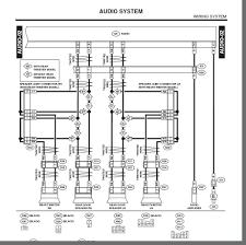 subaru baja wiring diagram wiring diagram 2003 subaru baja radio wiring diagram wiring diagram host subaru baja wiring diagram 2003 subaru wiring