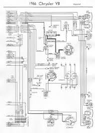 1970 plymouth gtx wiring diagram 1970 wiring diagrams online 1970 plymouth belvedere