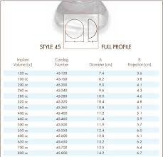 Natrelle Implants Size Chart Natrelle Style 45 Additional Smooth Round