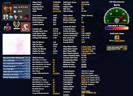 Halo Charts Halocharts Creator Considering Bringing The Site Back Halo